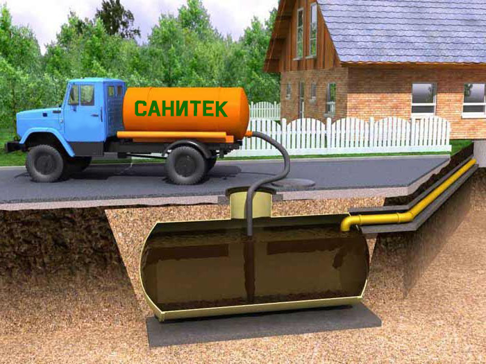 Откачка септика, выгребных ям, биотуалетов, дачных туалетов